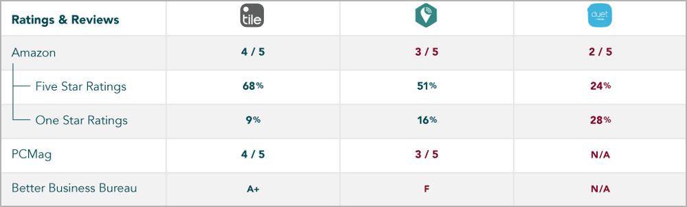 DiCi_HPCA_Ratings.png