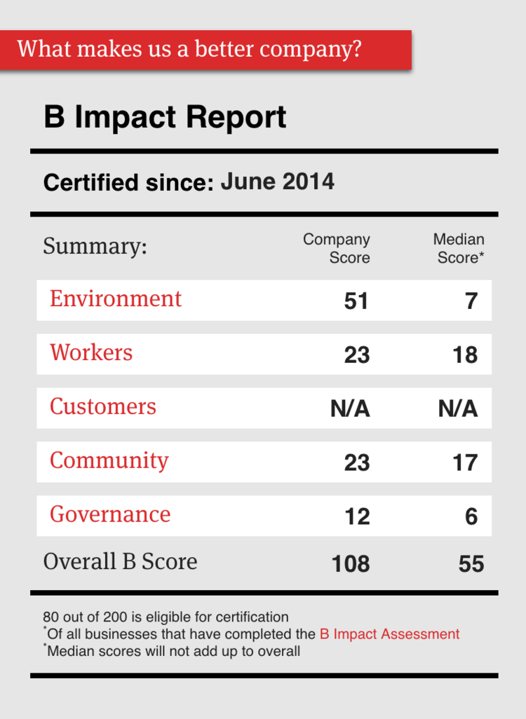 bcorp specs.png