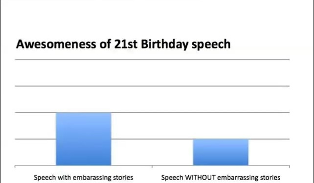 21st speeches