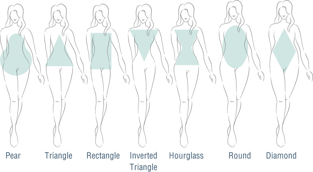 Which of the main body shapes are you?