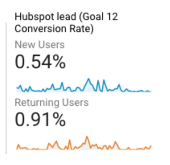 Google Analytics - Attest_b.jpg