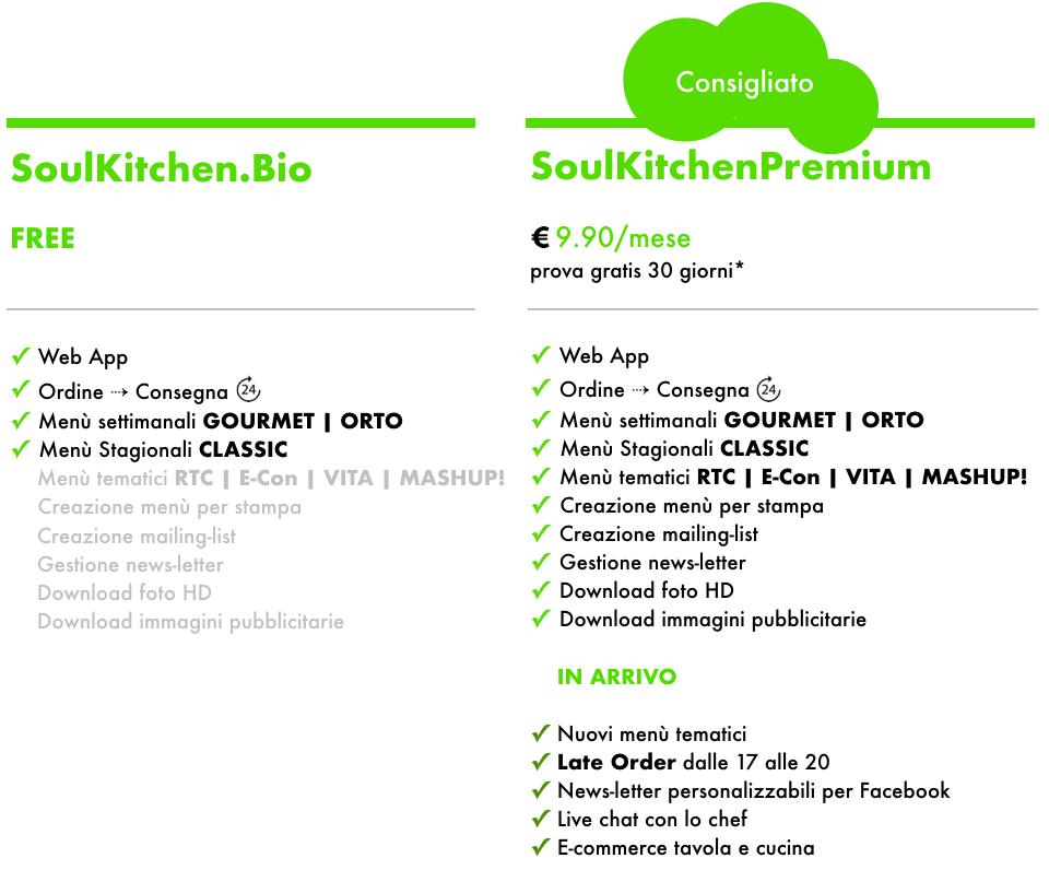 app-tecnologia-ristorazione