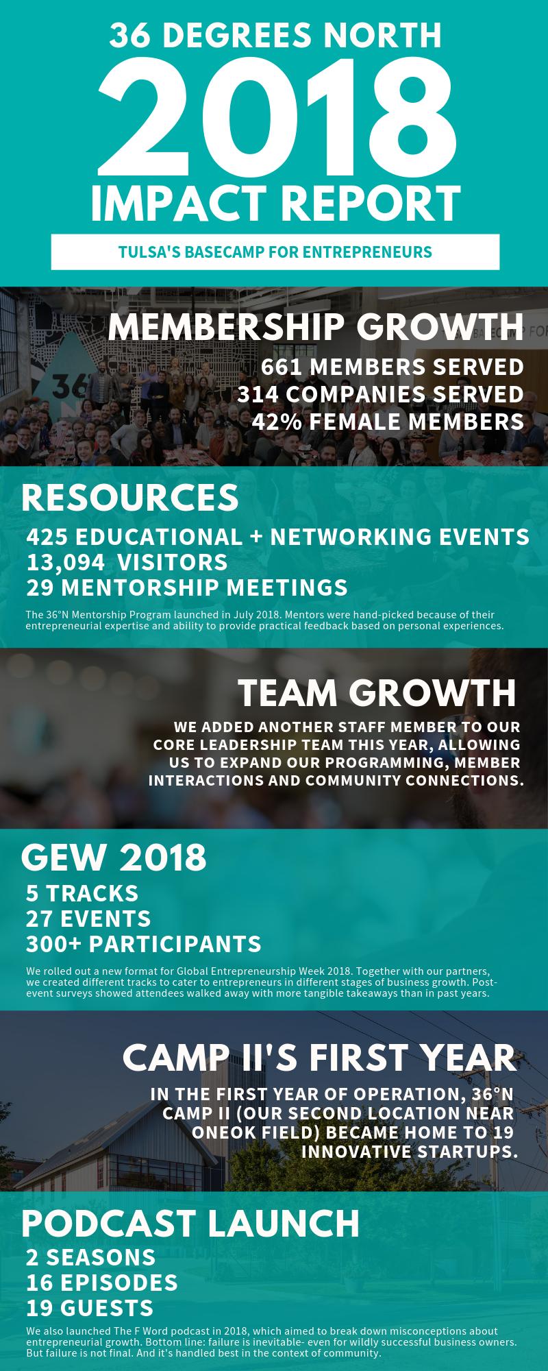 Impact Report 2018- digital (3).png