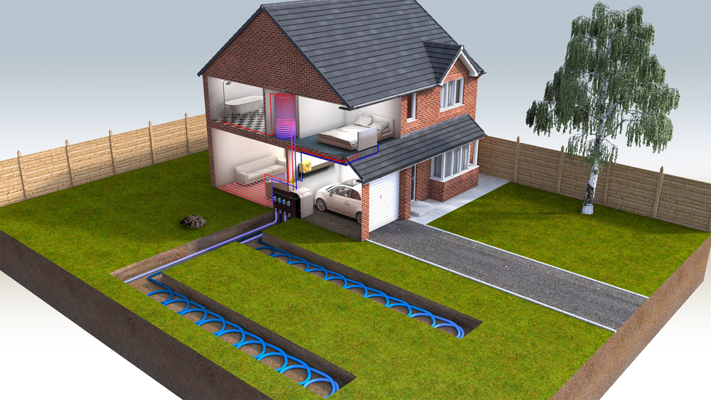 Layout for a ground source heat pump - tapping into the sun's heat stored in the soil.