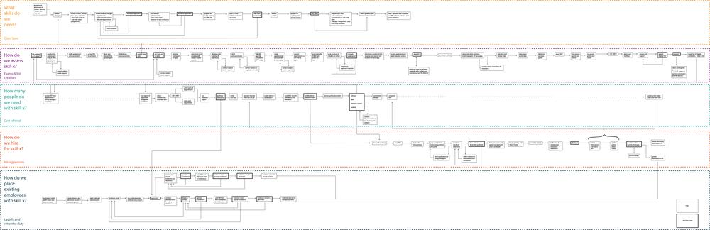 HR_journeymap_workstreams.png