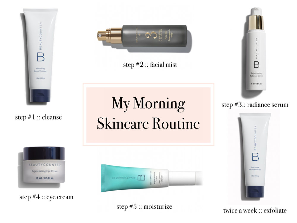 Skincare routine MORNING.002.jpg