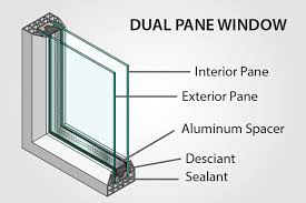 Cannot replace only one pane of broken glass, must replace whole unit.