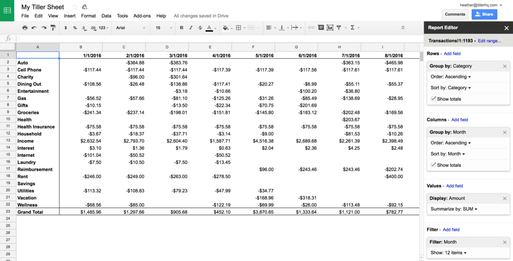 Monthly Spending Pivot table without category filters