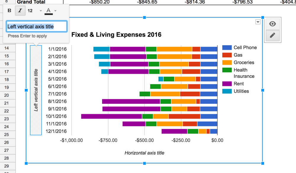 Customize your spending chart