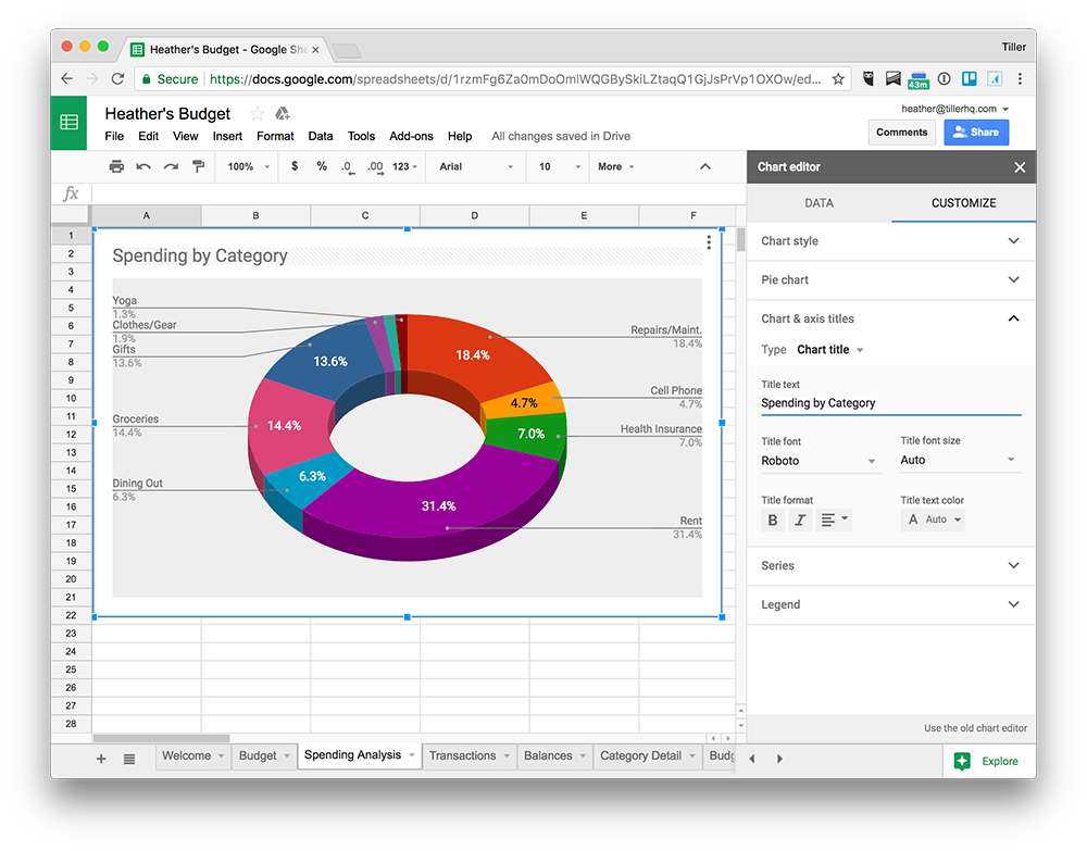 Add A Spending Pie Chart To Your Budget Spreadsheet