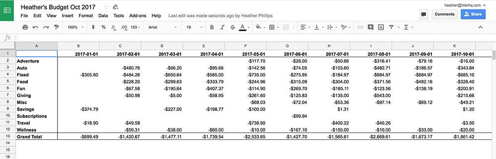 group-spend-pivot-table.png