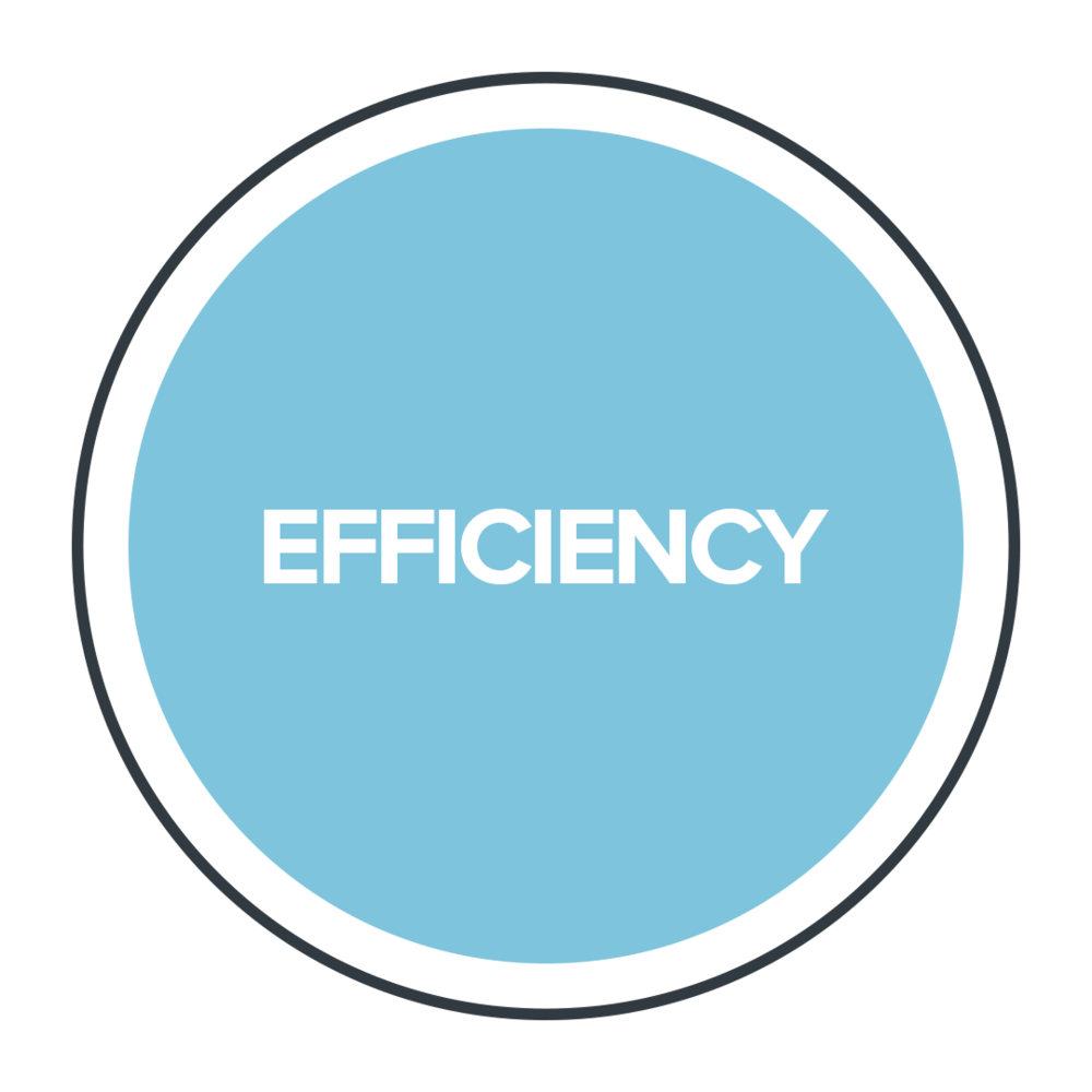 Boost Efficiency