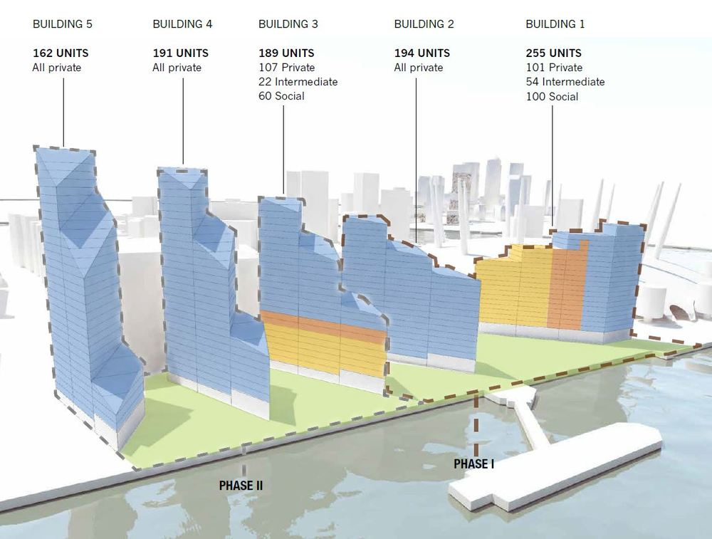 Tenure distribution in the five buildings of the Upper Riverside development