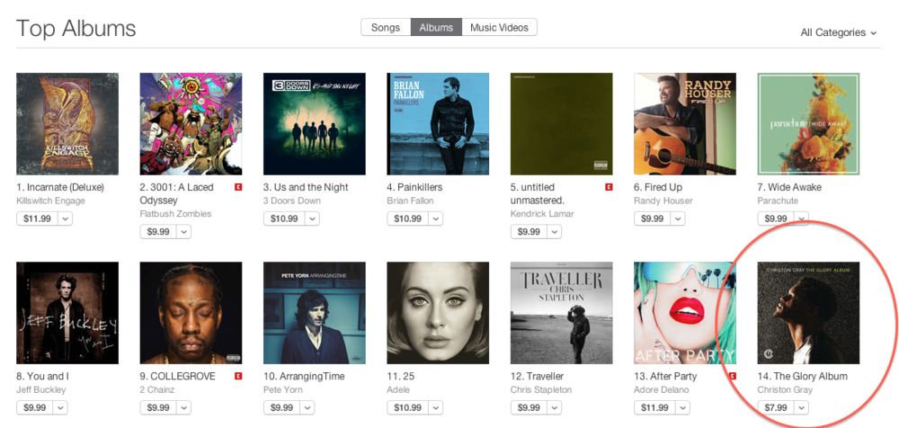 iTunes Overall