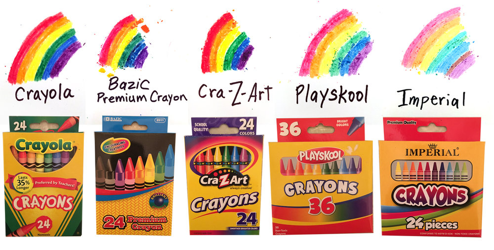 crayon comparison rating