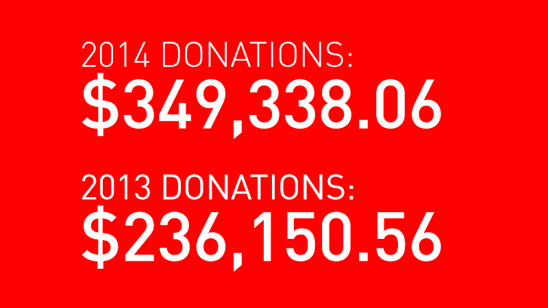 FFW_donations16_9.png