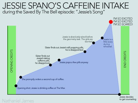 JESSIE-SPANO-CAFFEINE.jpg
