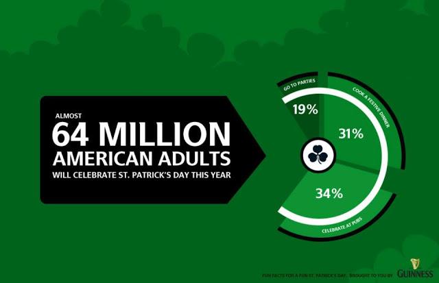 Guinness_Infographic3.jpg