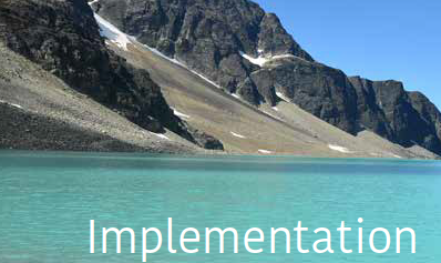 Implementation sustainability checklist
