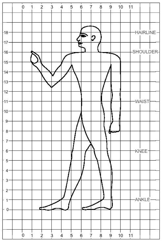 The grid system used to create images of the human body in Ancient Egypt.