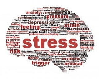 Today marks the start of #MentalHealthAwarenessWeek 14-18th May 2018. The theme is all about stress..are we coping with stress? How do we manage stress and stressful situations on a day to day basis?