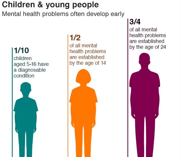 Mental Health Young People.jpg