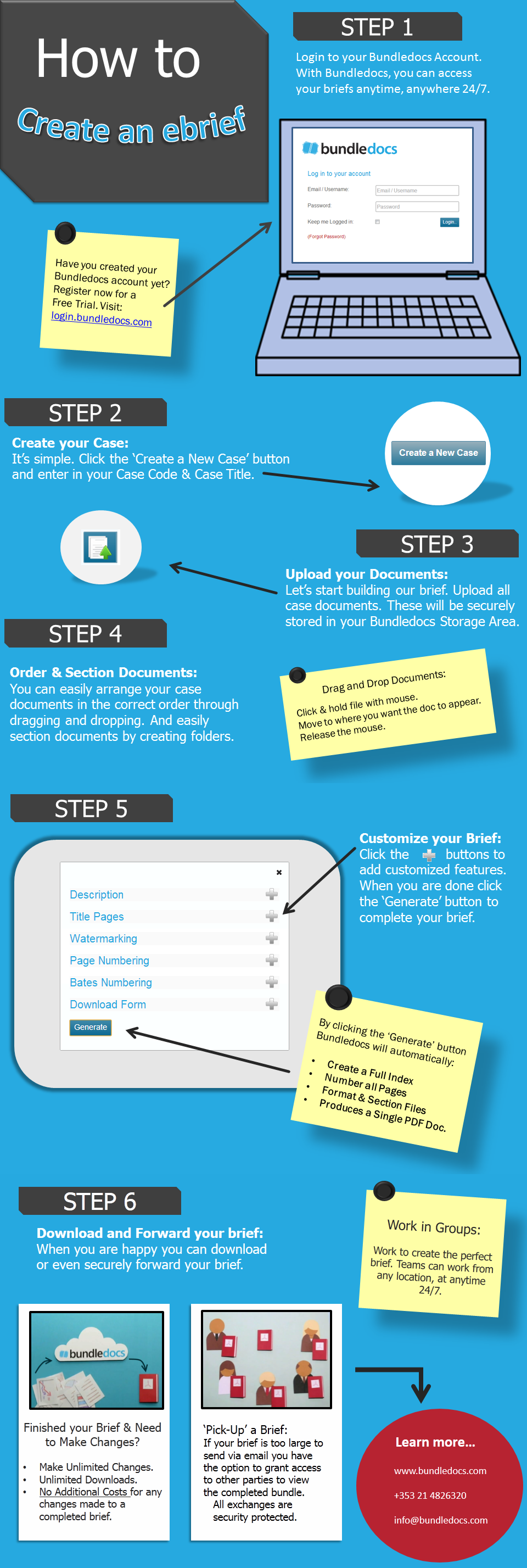 Bundledocs_how_to_create_an_ebrief_infographic UPDATED.png