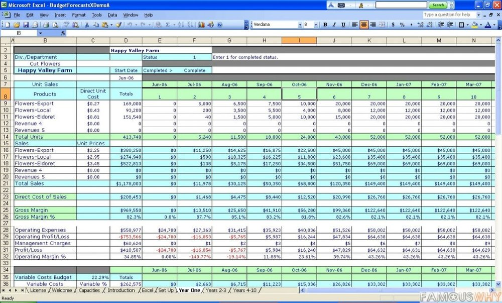 inventory-management-excel-template-business-plan-spreadsheet-free-uk-budgeting_spreadsheets_for_-xls-financial-cover-sheet-pro-forma-continuity-startup-1048x632.jpg