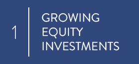 Growing Equity Investments