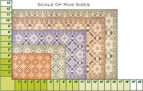 area rug sizes. A Designer\u0027s Guide To Fitting An Area Rug Sizes I