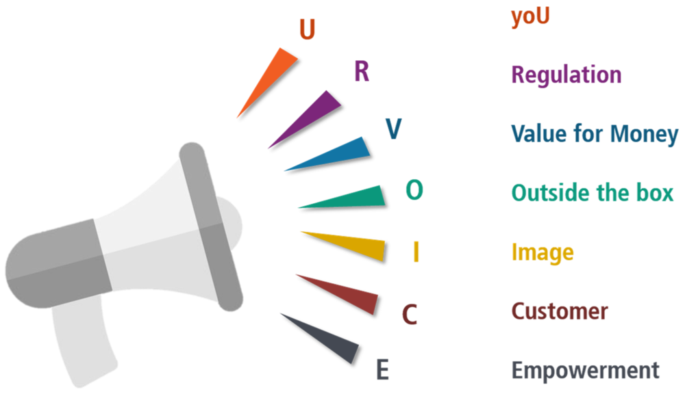 The URvoice tool