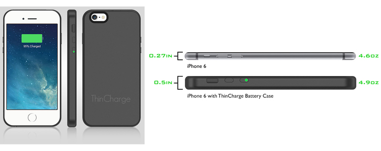 finest selection c9474 b620d ThinCharge Claims To Be The Slimmest iPhone 6 & 6s Battery Case ...