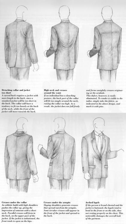 putthison :     A useful guide.    voxsart :      Learn Your Basics.    Villarosa and Angeli.
