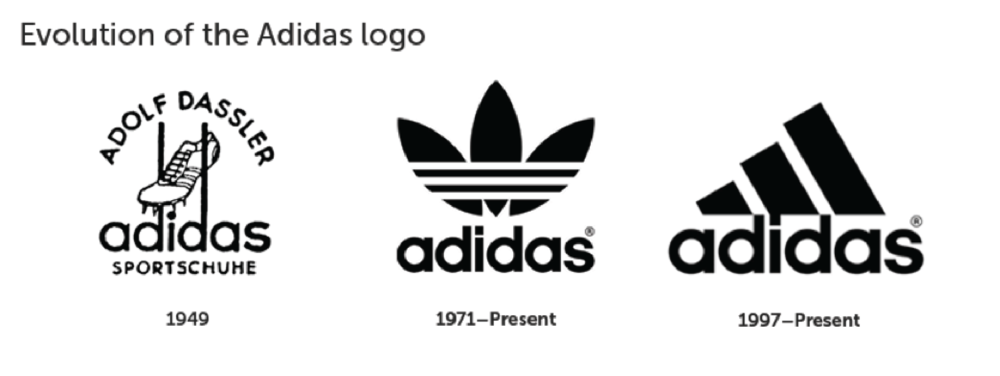 7 Reasons Why You Should Invest In  A Professional Logo Design.png