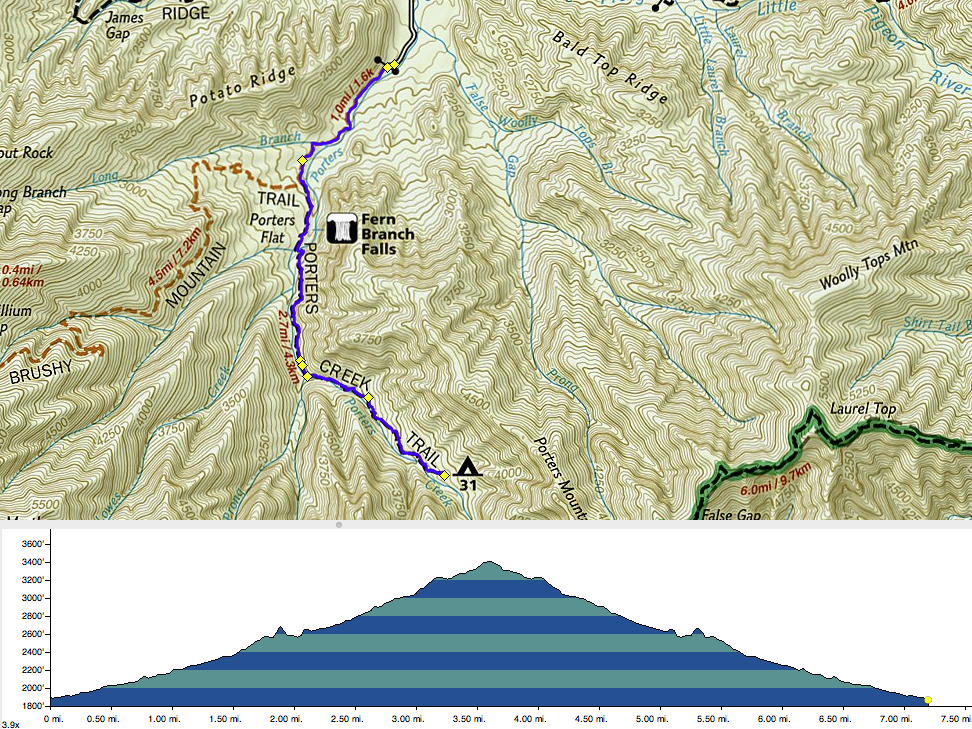 The Porters Creek Trail and elevation profile
