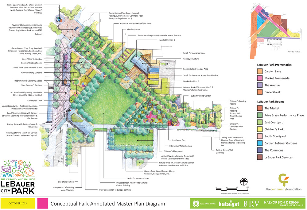 20sc_lebauer park annotated plan board_1.jpg