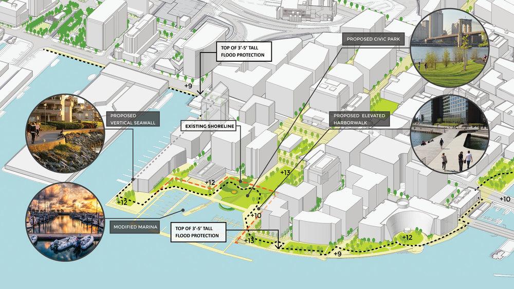 Climate Ready South Boston Fan Pier Design Prototypes Option B (Halvorson Design)