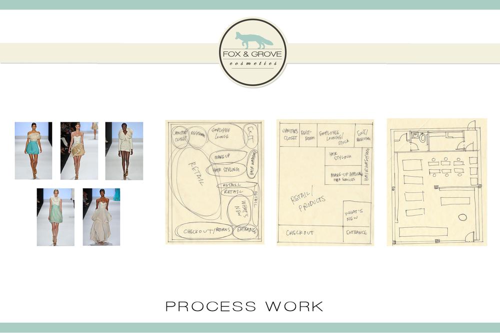 2. Process Work.jpg