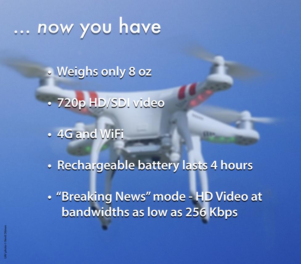 UAV Shark Features