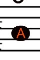This A note is played with an open A string, and as a 4th on the D string