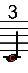 This is what a C Note on the G String will look like in Music. Play it with your 3rd Finger.