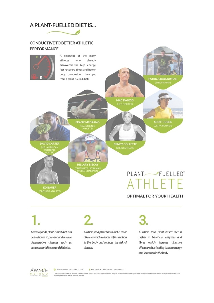 Plant-fuelled athlete fact sheet