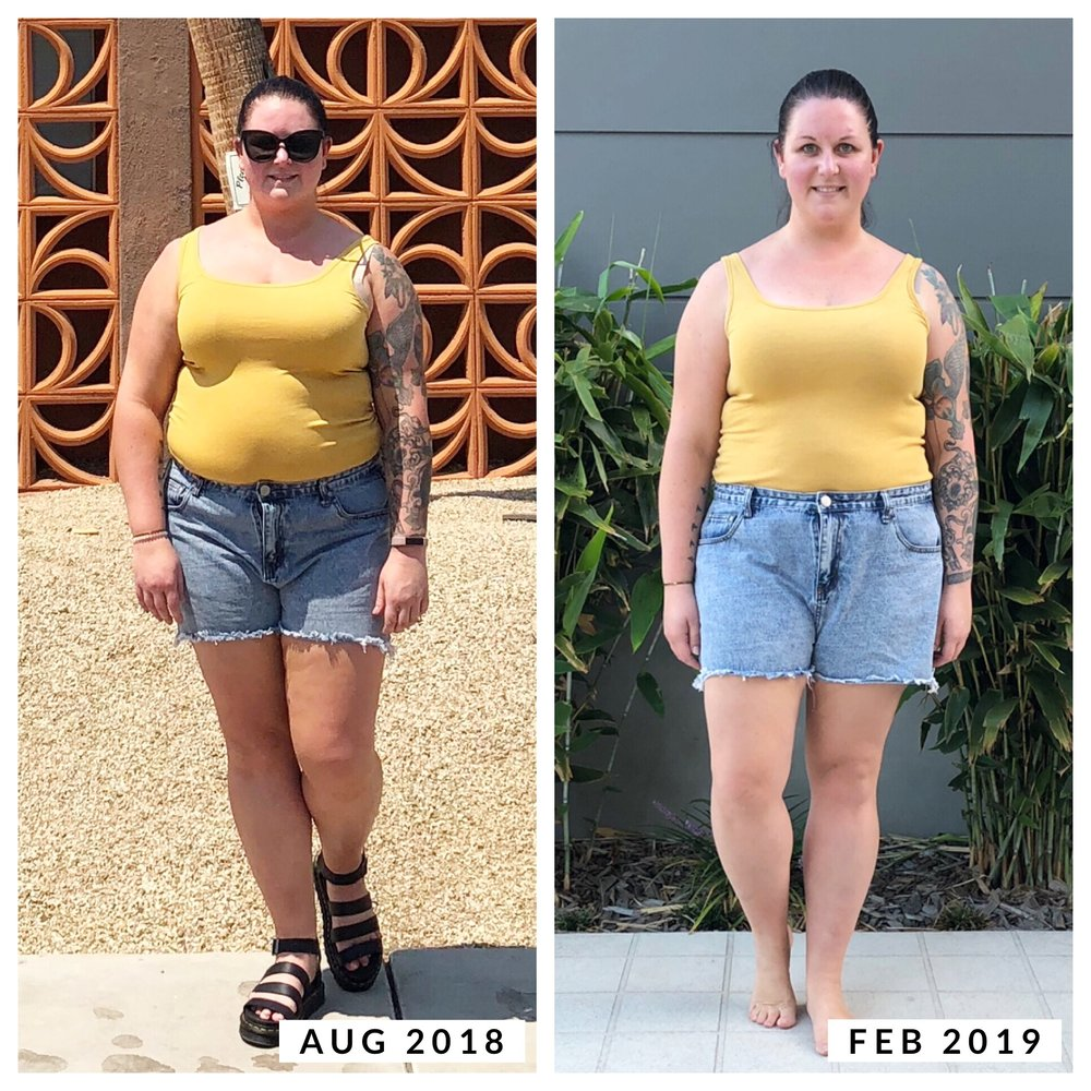 My Keto Transformation 15 8kg Weight Loss In 12 Weeks