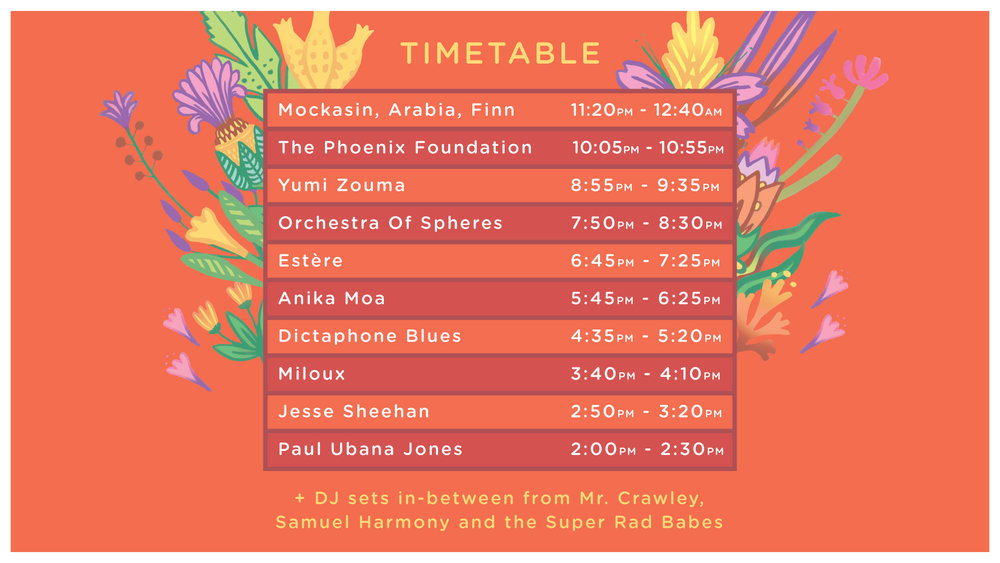 Wondergarden Timetable_FB_Sep 19.jpg