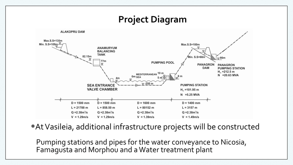 Water Transfer Presentation2-9.JPG