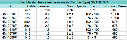 steel-mesh-technical-specifications.png