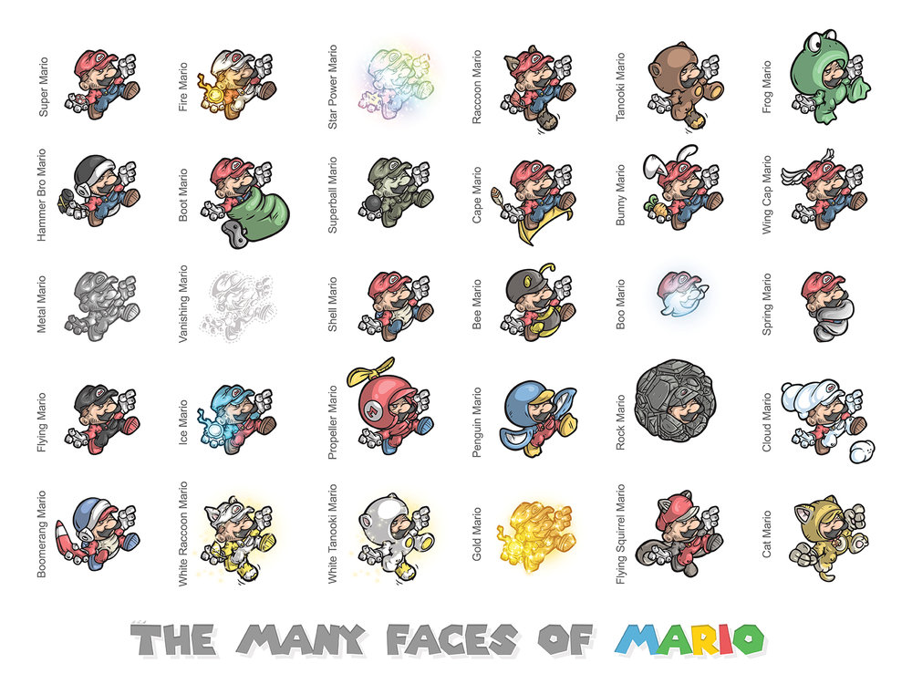 the-many-faces-of-mario.jpg