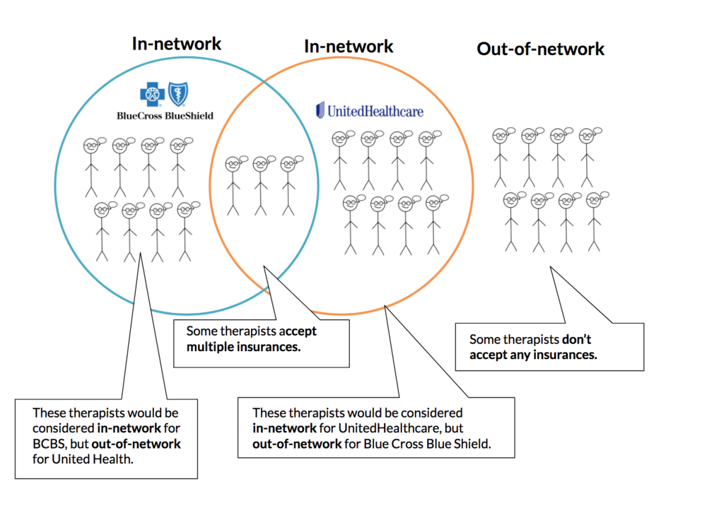 In-network vs Out-of-network.png