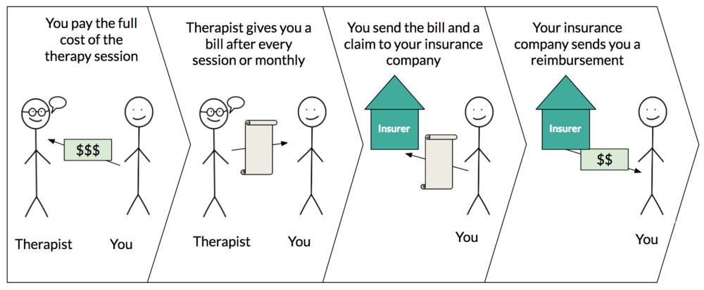 How out-of-network payments work.png