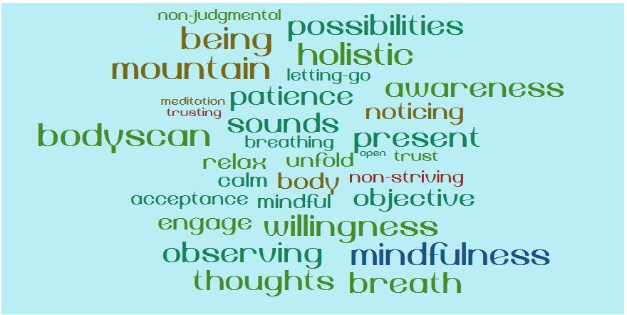 mindful attitudes